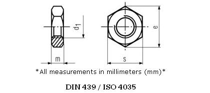 Din 439 Lock Nuts graph