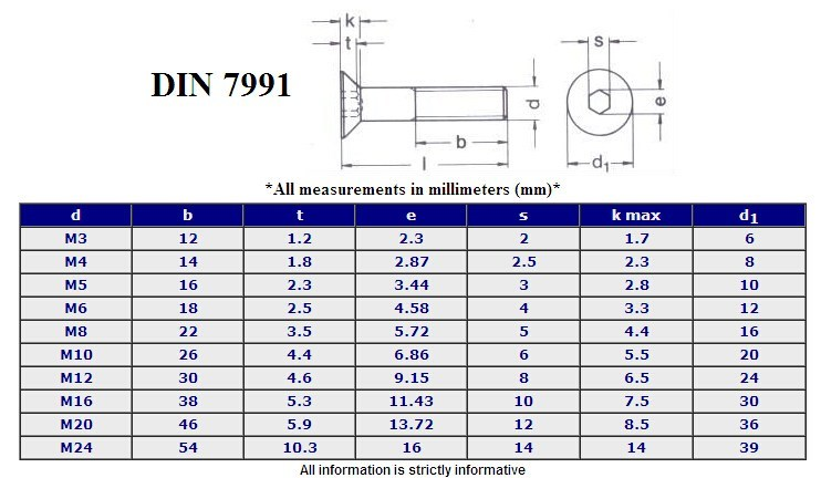 Din 7991 Csk Screw Specification